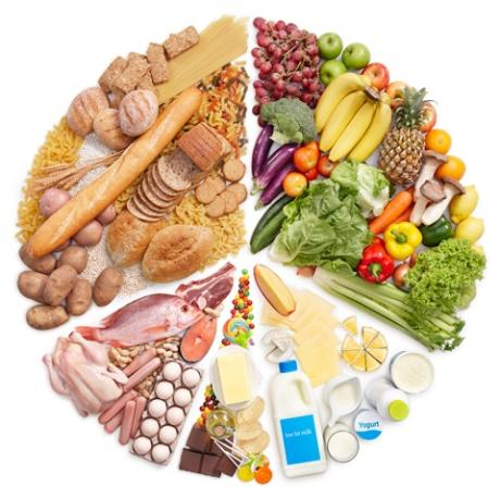 Preventative Eating Colon Cancer Colorectal Surgeon